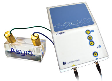 Asyra Pro